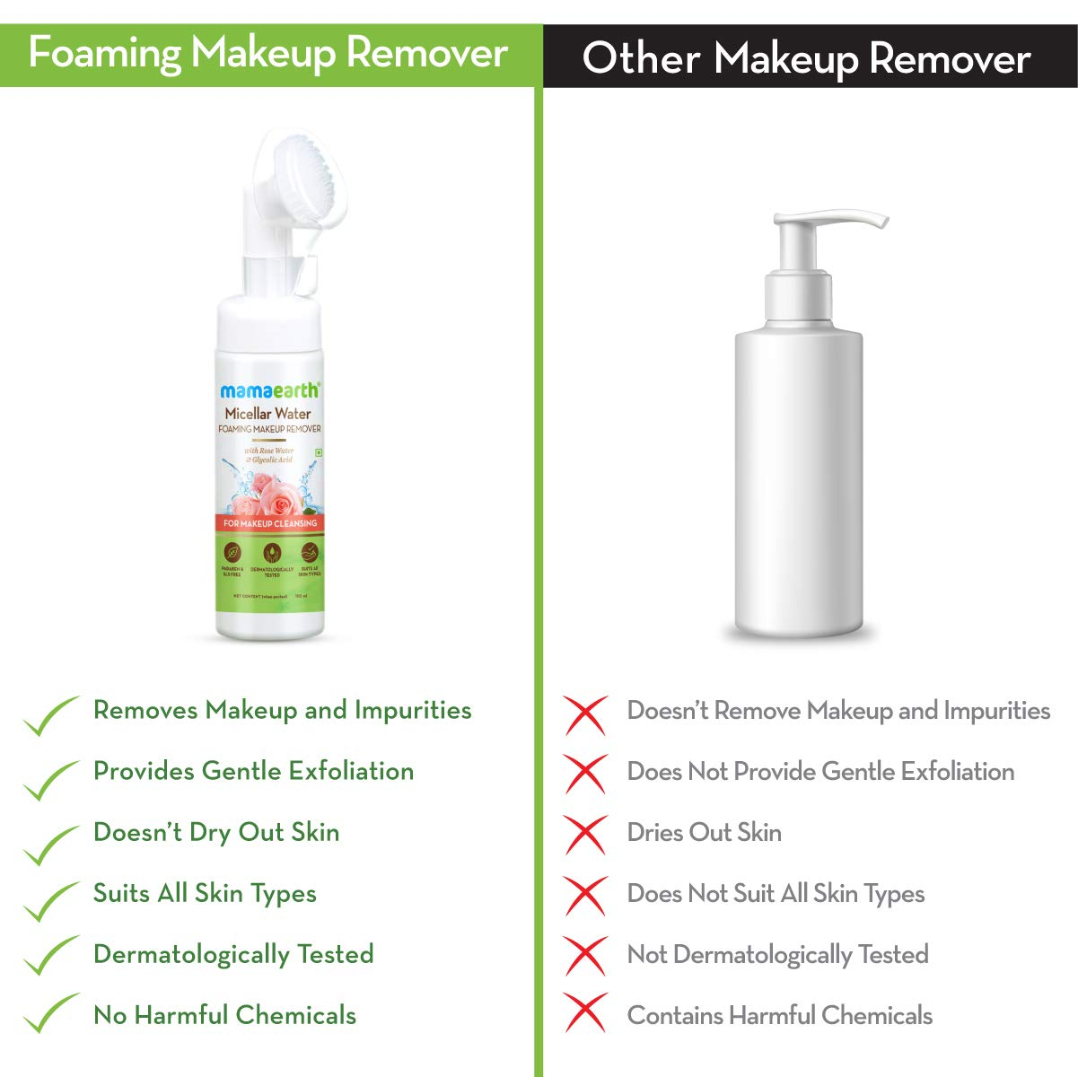 Mamaearth Micellar Water Foaming Makeup